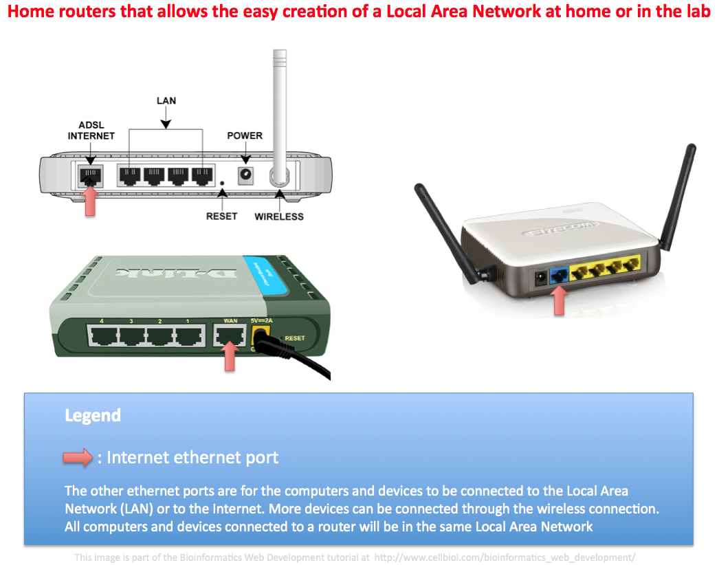 Home routers