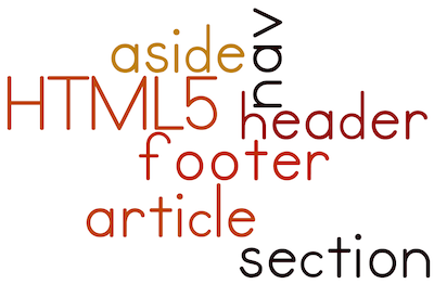3-8: Introducing HTML5 footer, header, nav, article, section