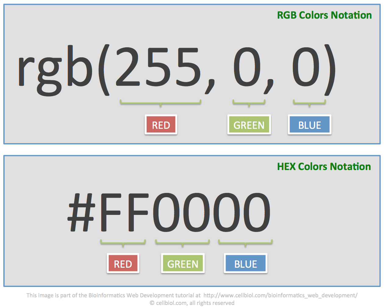 RGB and HEX Colors Notations for the red color