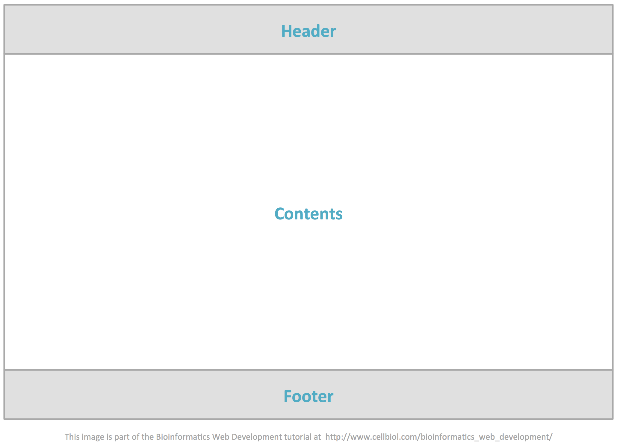 Header and footer in web pages